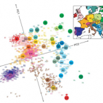 Ancestral GPS – Pinpointing the Geographic Origin of Autosomal DNA Sequences