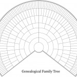 Q&A: Everyone Has Two Family Trees – A Genealogical Tree and a Genetic Tree