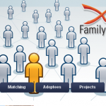 A Review of Family Tree DNA's Family Finder – Part I
