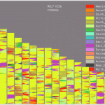 Ancient Genomes at GEDmatch